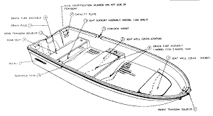 wiring diagram boat diagram base