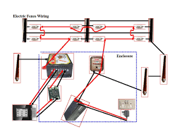 16 Electric Fence Wiring Diagram Wiring Diagram Wiringg Net In 2020 Electric Fence Dog Fence Fence Installation Cost