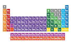 periodic table of elements hd wallpaper
