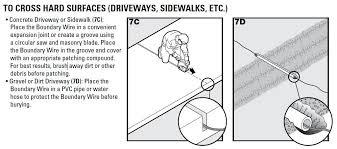 In Ground Fencing Installation Step 7 Wires Sdf 100a Sportdog