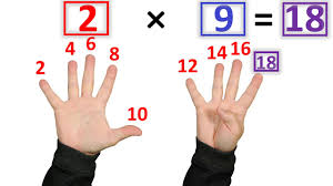 learn multiplication facts