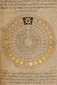 Astrology in Islam – The Classical Astrologer