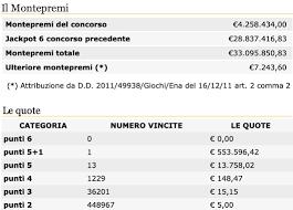 Estrazioni del Lotto 3 marzo 2020, Simbolotto, SuperEnalotto, 10eLotto