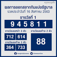 ผลสลากกินแบ่งรัฐบาล ตรวจหวย งวด 16 สิงหาคม 2563
