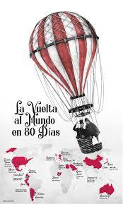 Atletico De Madrid La Vuelta Al Mundo En 80 Dias Del Atletico De
