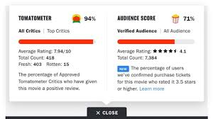 Rotten Tomatoes Rolls Out New Measures for Audience Reviews ...