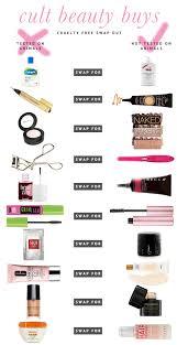 testing makeup brands uk