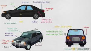 CAR Parts: Names Of Parts Of A Car With Pictures - 7 E S L