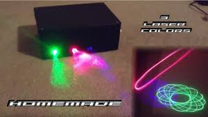 homemade tri color laser projector
