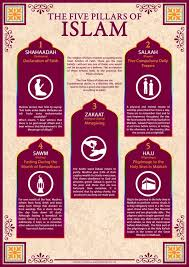 the pillars of islam and their meaning best quotes family
