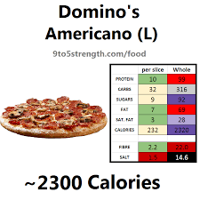 how many calories in domino s pizza