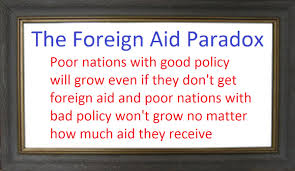 The Foreign Aid Paradox | International Liberty