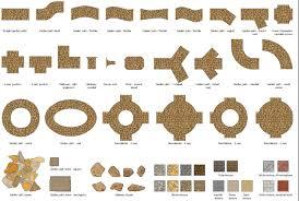 garden layout design elements