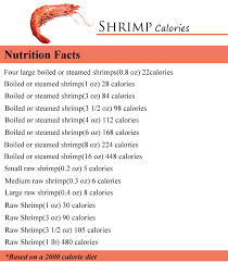 how many calories in a shrimp how