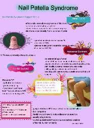 nail patella syndrome cannoids
