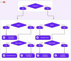 Урок цифры 2020 - ответы на вопросы 5-7 и 8-11 класс по теме Персональные  помощники - Stevsky.ru - обзоры смартфонов, игры на андроид и на ПК