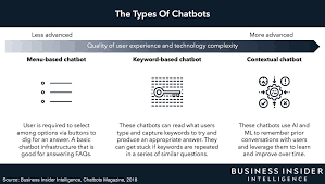 best ai chatbots robots you can talk to business insider