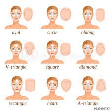 makeup tips for oblong face saubhaya