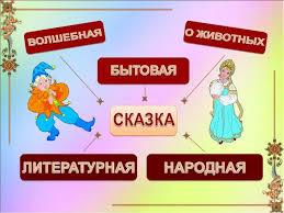 """Презентация по литературному чтению на тему """"Русская народная ..."""