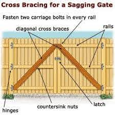 Cross Brace For Sagging Fencd Gate Repair Wooden Fence Gate Wood Fence Gates Fence Gate