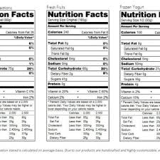 nutrition facts clic creations