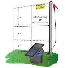 Raccoonnet 4 18 12 Electric Netting Premier1supplies