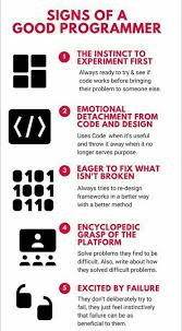Pin by Aaron Steeg on Self Improvement in 2020 | Computer science  programming, Computer coding, Computer programming