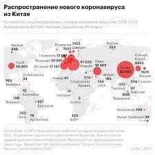 Общее число зараженных коронавирусом в России превысило 1 тыс ...