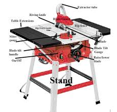 Diagram Ryobi Table Saw Diagram Full Version Hd Quality Saw Diagram Radiagramos Icmontecchiaronca It
