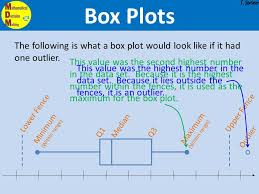 Probability Statistics Box Plots Describing Distributions Numerically Five Number Summary And Box Plots Box Whisker Plots Ppt Download