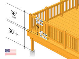 Deck Railing Height Diagrams Code Tips