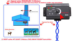 How To Check Your Dog Fence System Transmitter And Collar