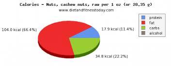 cashews nutritional value per 100g