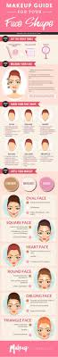 what s your face shape makeup