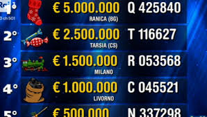 Biglietti vincenti Lotteria 2018:premi, dove controllare e ...