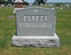 Addie Green Angel Gross (1864-1944) - Find A Grave Memorial
