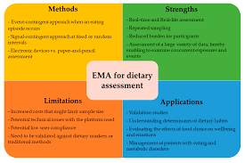a systematic review of ecological