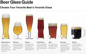 beer glass guide let us not forget the