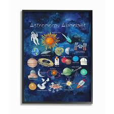 The Kids Room By Stupell 11 In X 14 In Watercolor Blue Space Astronomy Alphabet With Astronaut And Planets By Dishique Framed Wall Art Brp 2388 Fr 11x14 The Home Depot