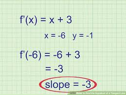 how to find equation of tangent line