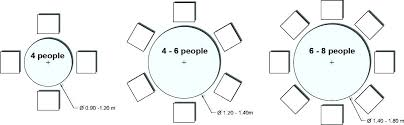 round sizes 8 person room tables