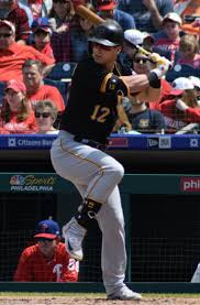 File:Corey Dickerson (39848195710) (cropped).jpg - Wikimedia Commons