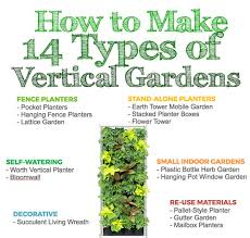 types of vertical gardens 14 you can