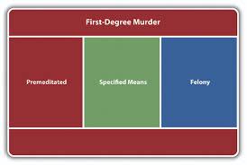 9.3 First-Degree Murder – Criminal Law