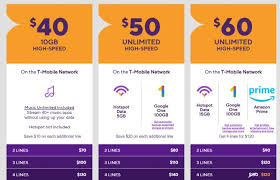 phone plans with unlimited everything