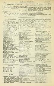 212) - Scotland > 1877 - Worrall's directory of the North-Eastern counties  of Scotland, comprising the counties of Forfar, Fife, Kinross, Aberdeen,  Banff, and Kincardine - Scottish Directories - National Library of Scotland