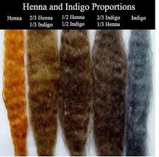 sunnyvale natural hair color henna