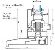 aluminium doors and windows details pdf