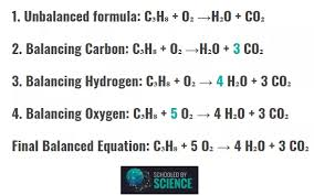 learn how to balance chemical equations
