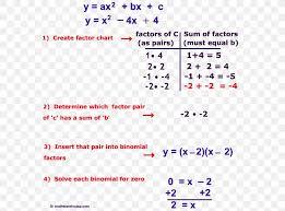 quadratic equation factorization